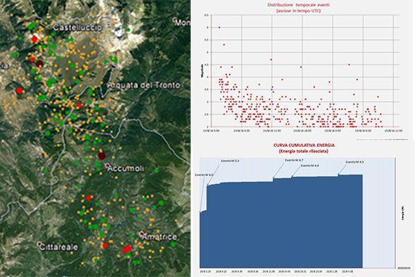 Sequenza sismica di Amatrice, aggiornamento 25/08/2016 ore 12:00 [10:00 UTC]