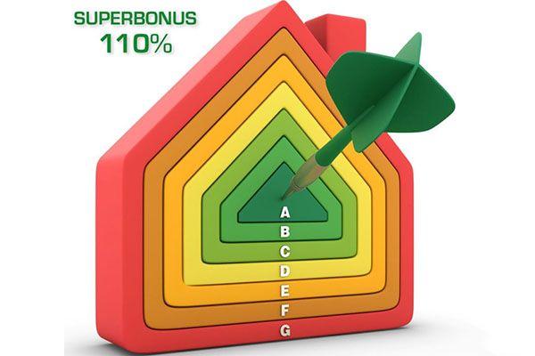Rubrica Detrazioni Fiscali: AVVIO DEL SUPERBONUS 110 PER CENTO E NORME ATTUATIVE