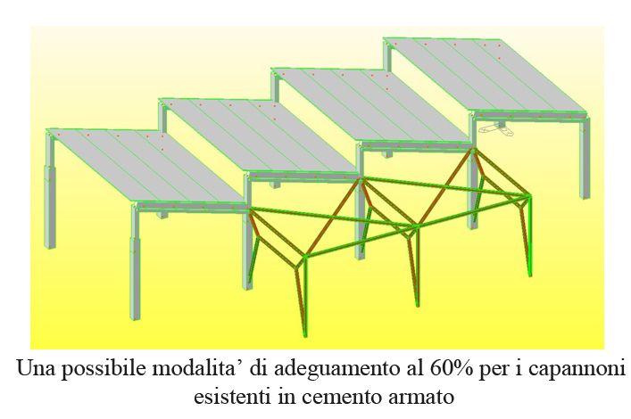 Una possibile modalita' di adeguamento al 60% per i capannoni esistenti in cemento armato